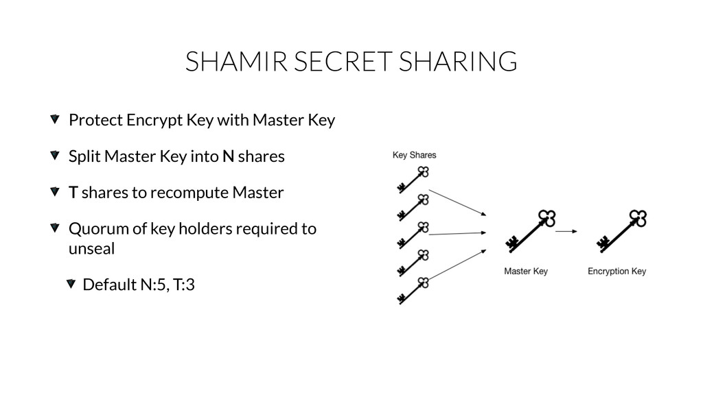 SHAMIR SECRET SHARING Protect Encrypt Key with ...