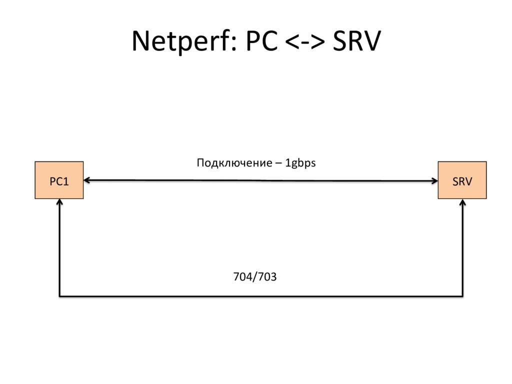 Netperf: PC <-‐> SRV  PC1  SRV...