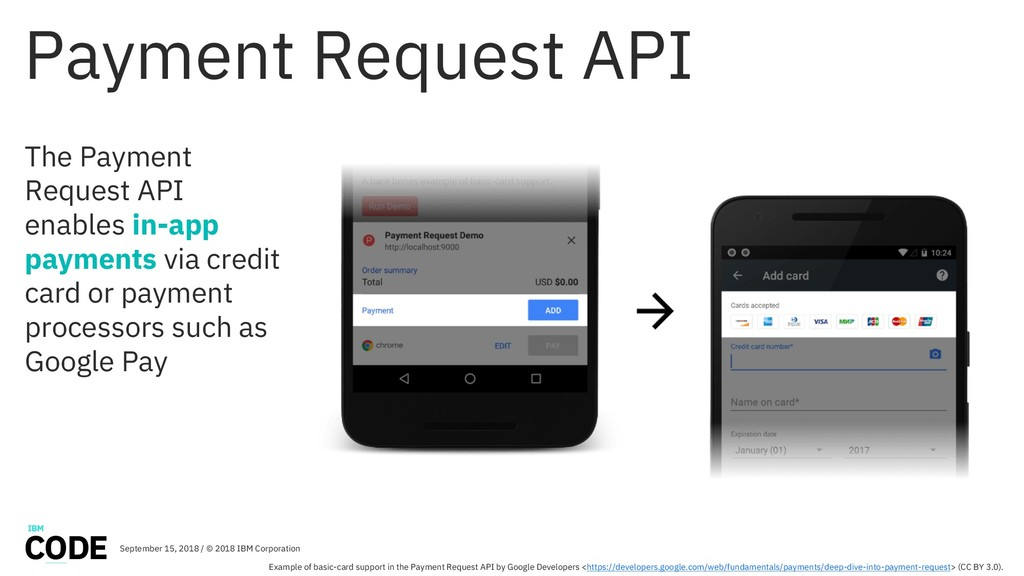 Payment Request API The Payment Request API ena...