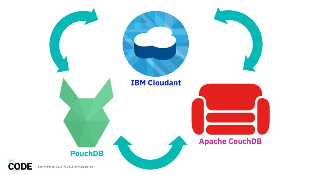Apache CouchDB PouchDB IBM Cloudant September 1...