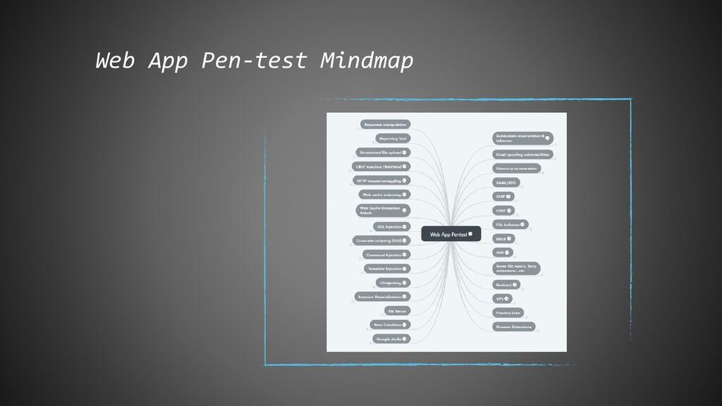 Web App Pen-test Mindmap