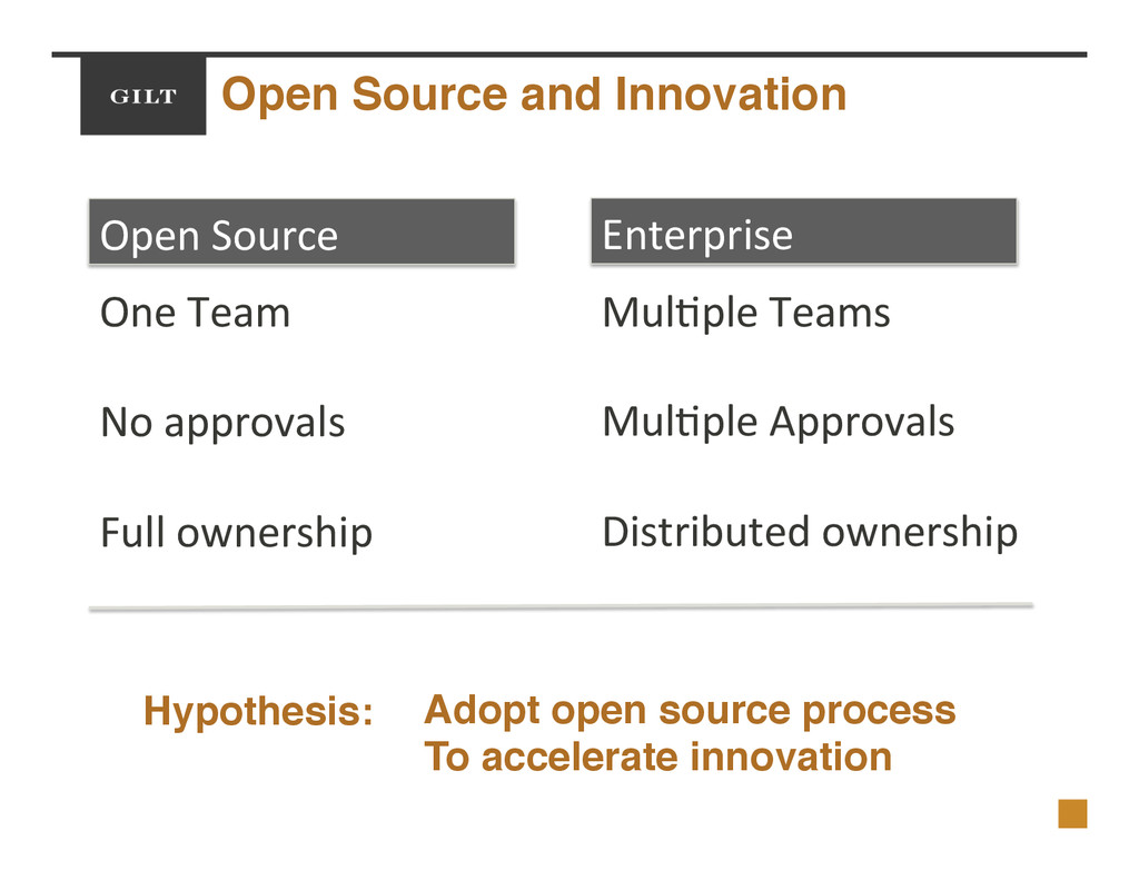 Open Source and Innovation! One$Team$ No$approv...