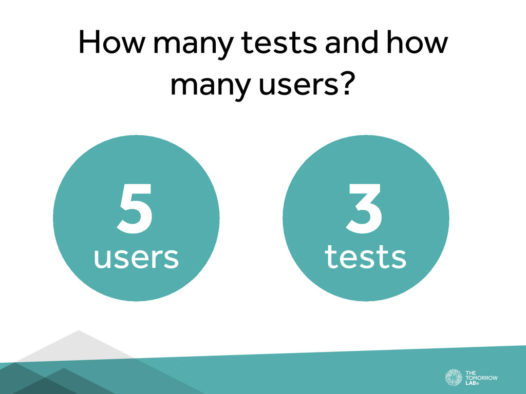 How many tests and how many users? 5 users 3 te...