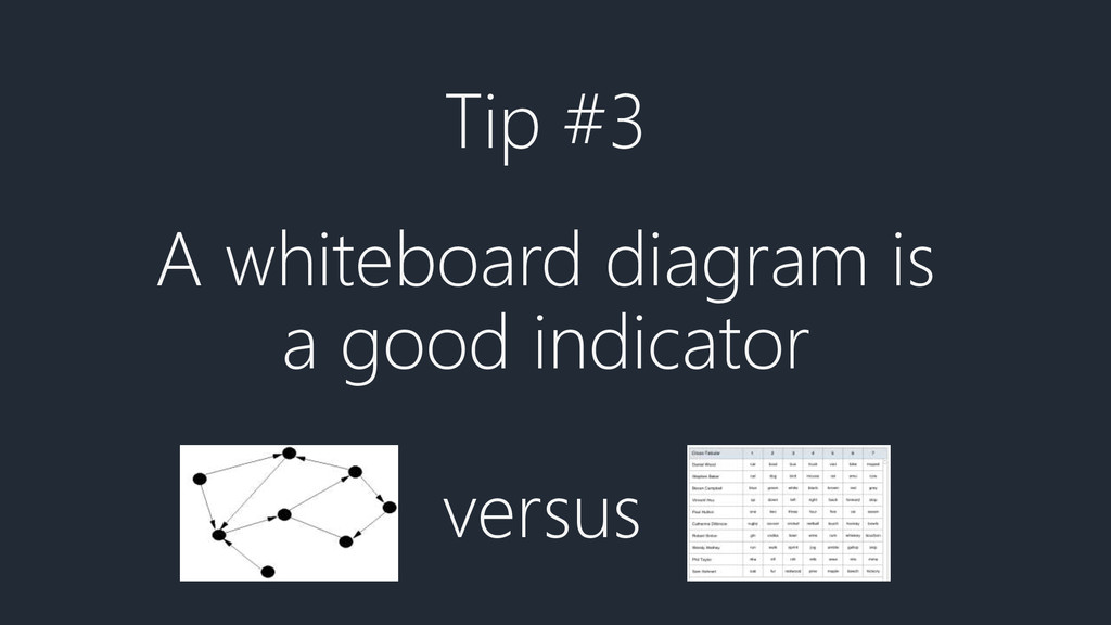 Tip #3 A whiteboard diagram is a good indicator...