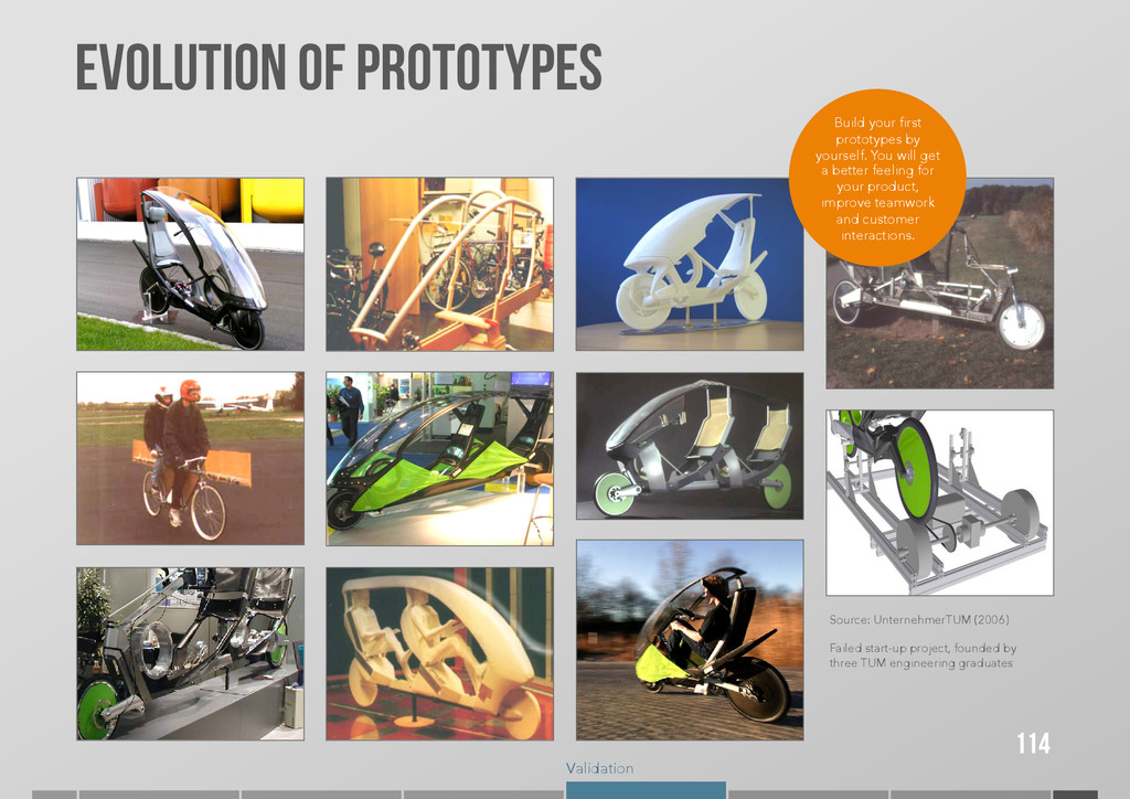 Validation EVOLUTION OF PrototypeS 114 Source: ...