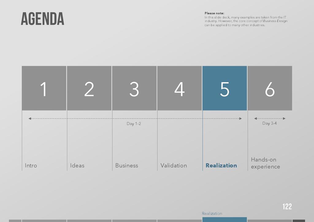 Realization Agenda 122 1 2 Intro 3 4 5 Ideas Bu...