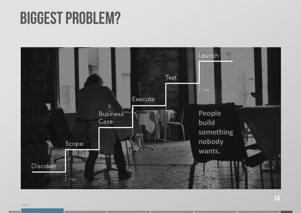 Intro 14 BIGGEST PROBLEM? People  build ...