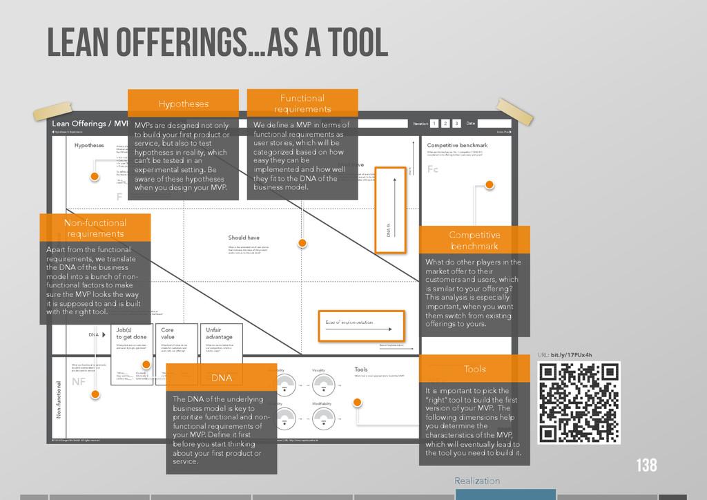 Realization Lean Offerings / MVP Design your bu...