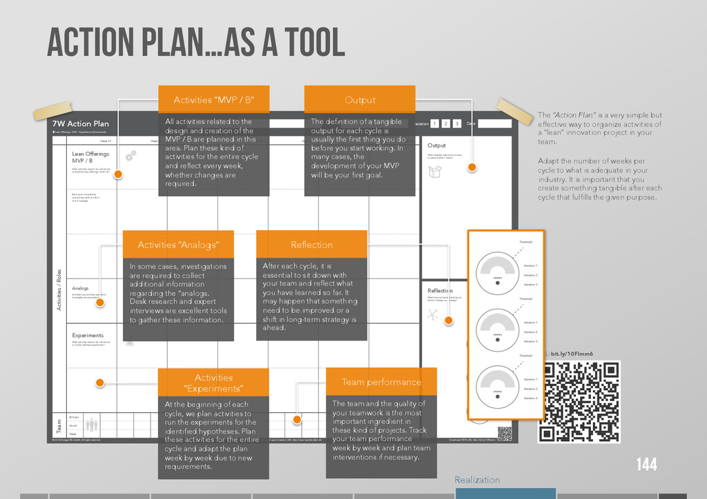 Realization 7W Action Plan Format: DIN A0 Desig...