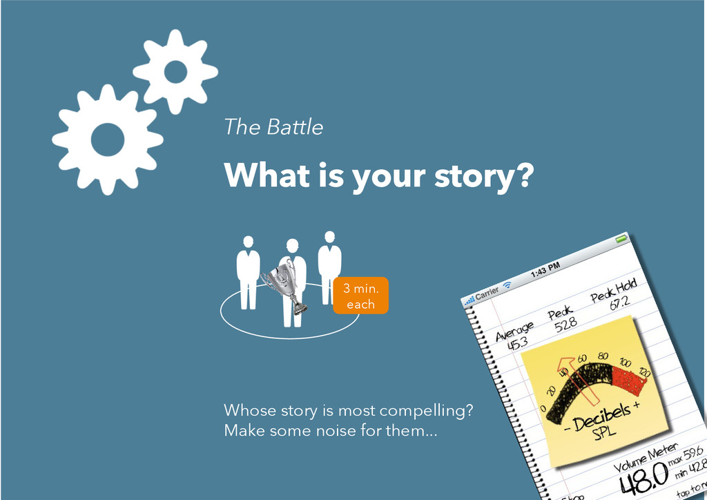 What is your story? 3 min. each The Battle Whos...