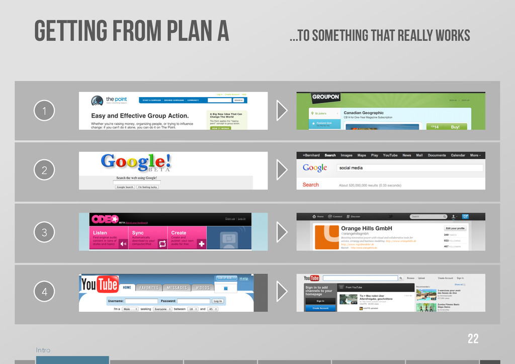 Intro Getting from plan A ...To something that ...