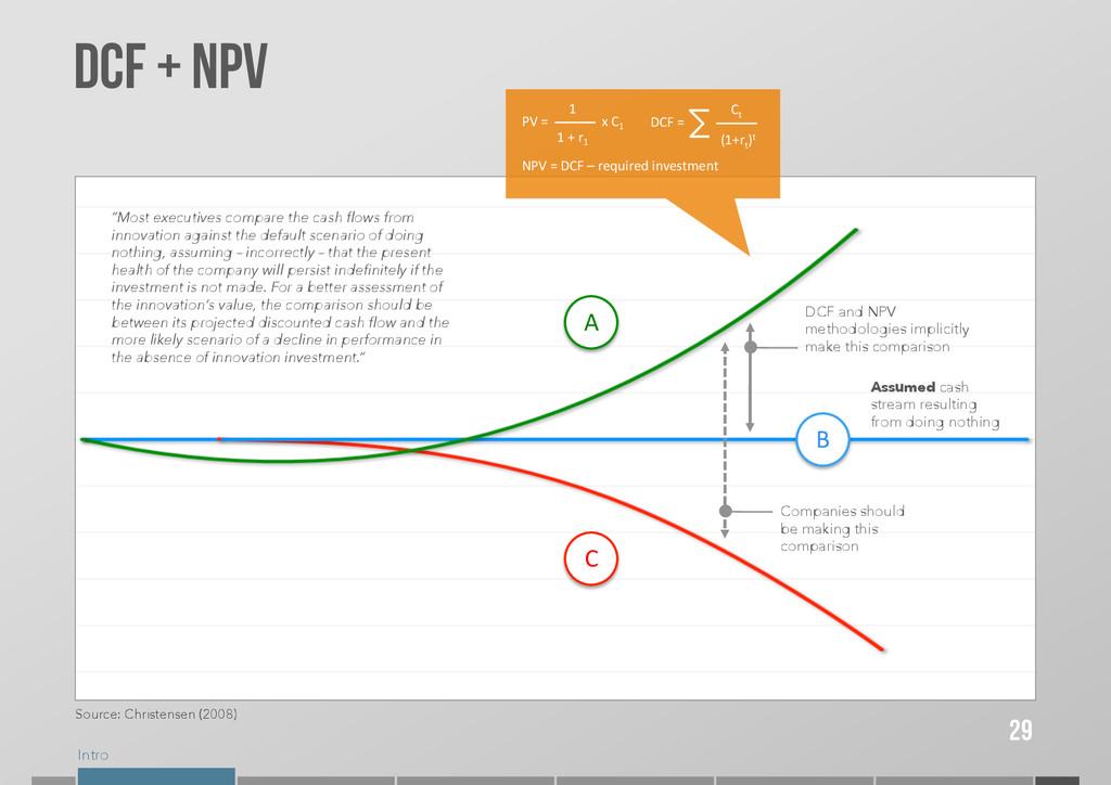 Intro 29 DCF + NPV A  B  C  Companies ...