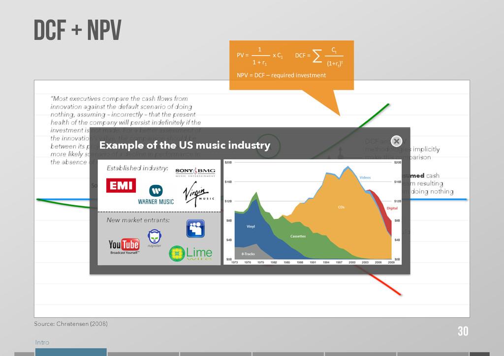 Intro 30 DCF + NPV A  B  C  Companies ...