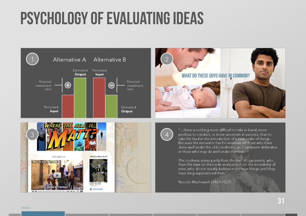 Intro PSYCHOLOGY OF EVALUATING IDEAS 31 Estimat...