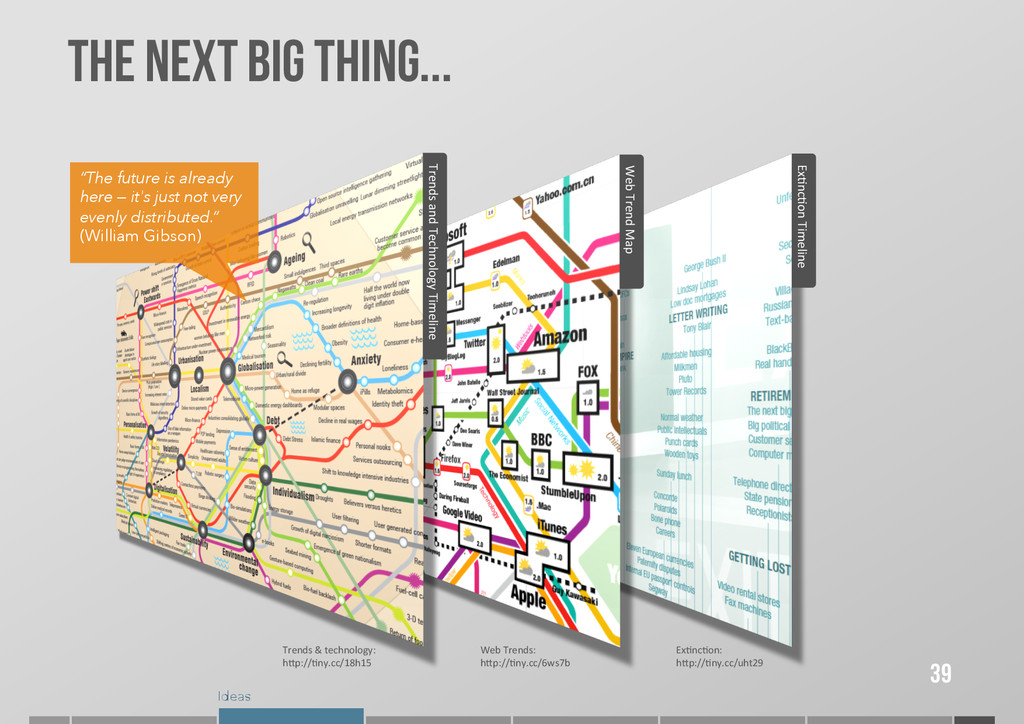 Ideas The next big thing... 39 Trends & t...