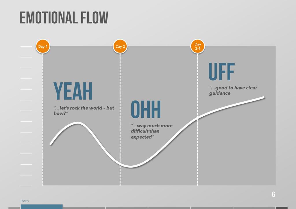 Intro Day 1 Day 2 6 EMOTIONAL FLOW UFF OHH YE...