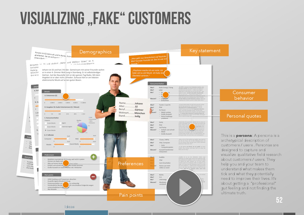 """Ideas VISUALIZING """"FAKE"""" CUSTOMERS 52 This is a..."""