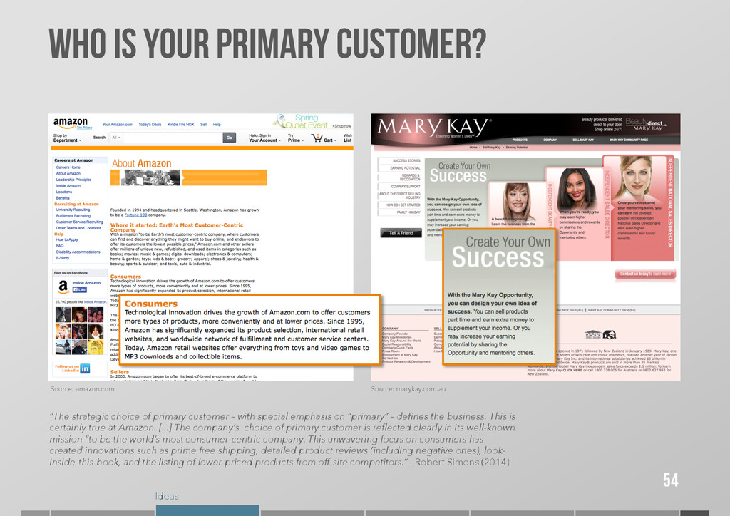 Ideas WHO IS YOUR PRIMARY CUSTOMER? 54 Source: ...