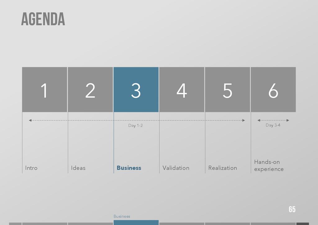 Business Agenda 65 1 2 Intro 3 4 5 Ideas Busine...