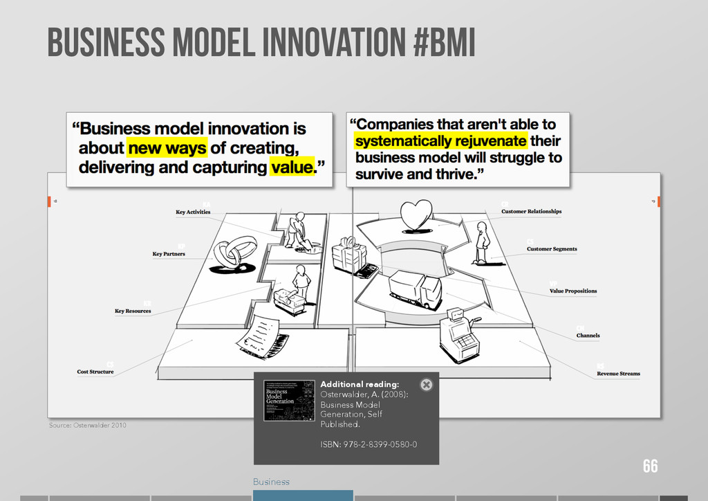 Business BUSINESS Model innovation #bmi 66 Sour...