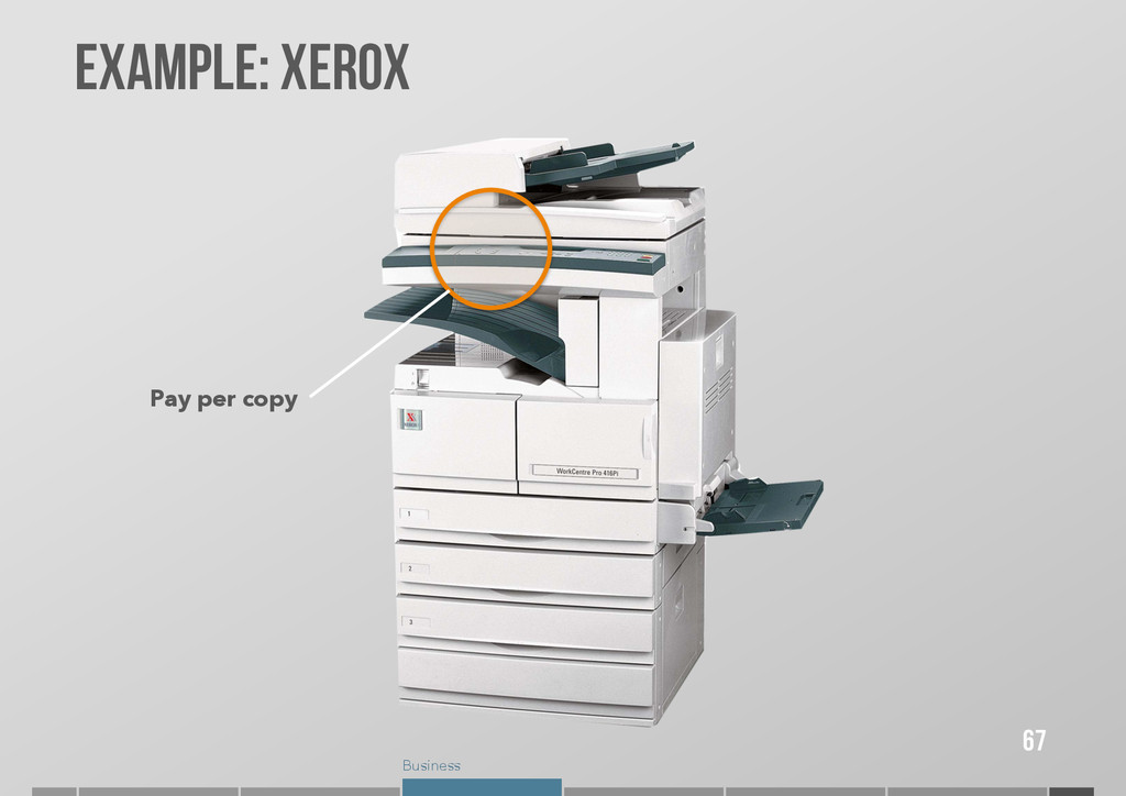 Business Example: XEROX 67 Pay per copy