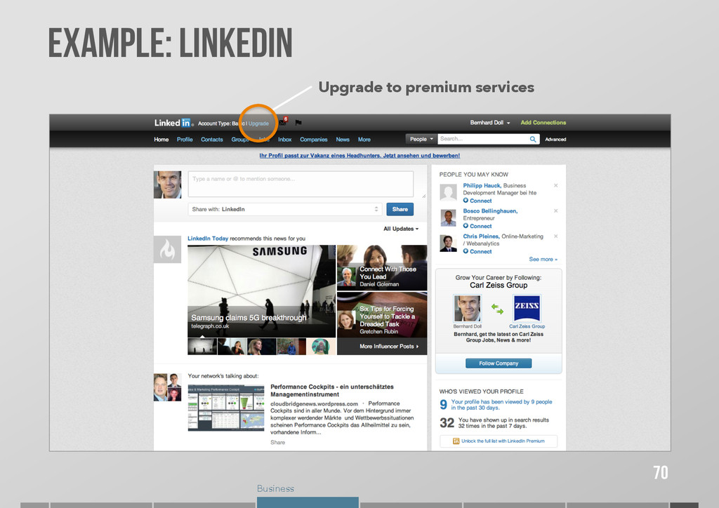 Business Example: LINKEDIN 70 Upgrade to premiu...