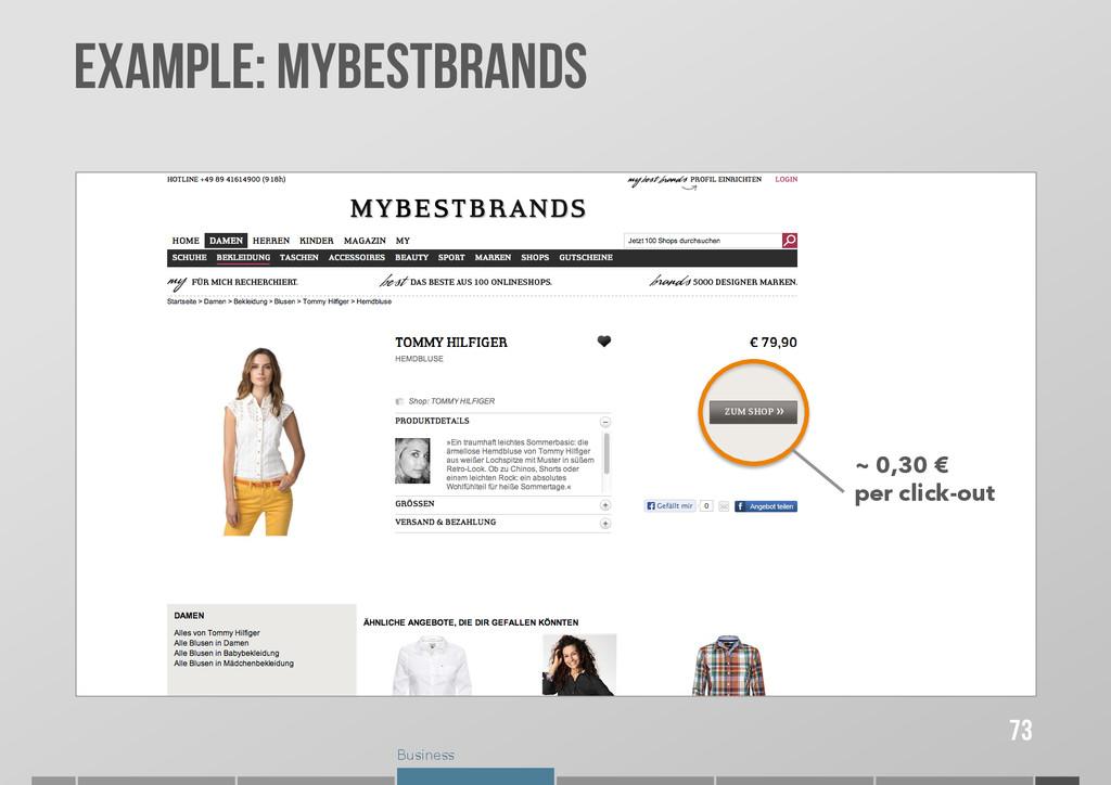 Business Example: MYBESTBRANDS 73 ~ 0,30 € per ...