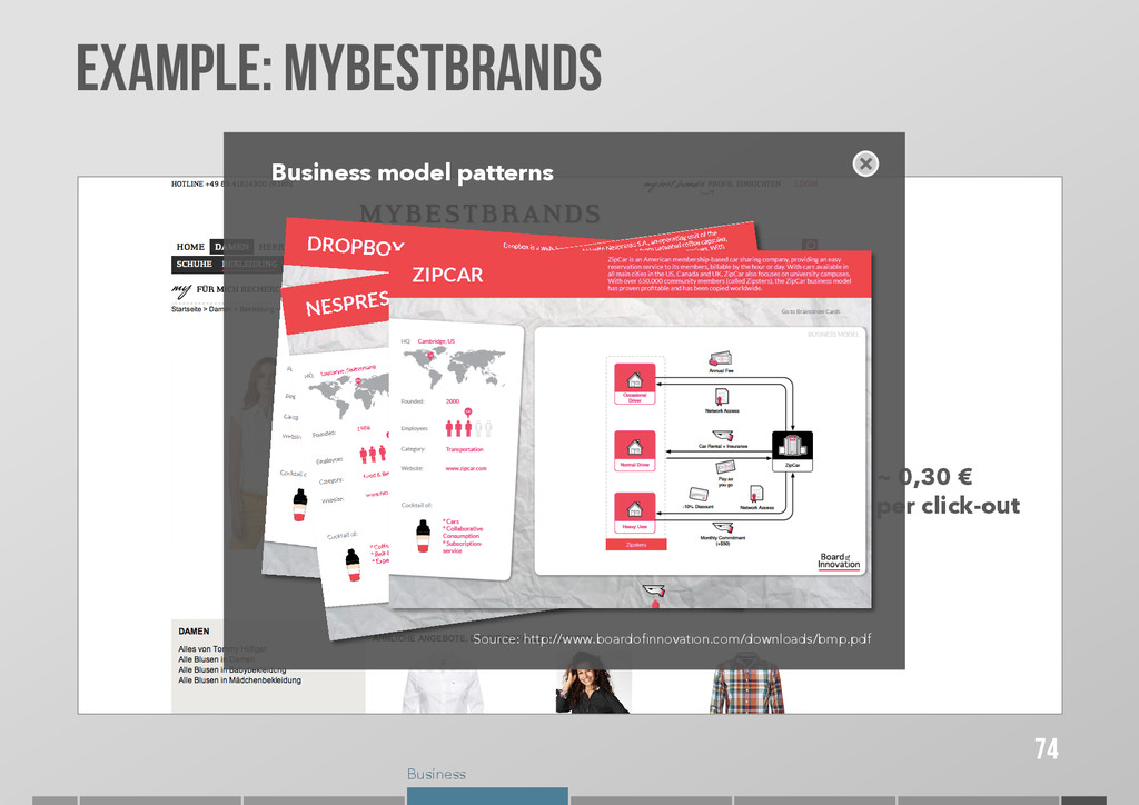 Business Example: MYBESTBRANDS 74 ~ 0,30 € per ...