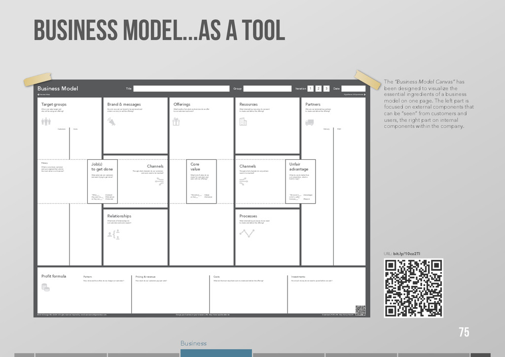 """Business BUSINESS Model...AS A TOOL 75 The """"Bus..."""