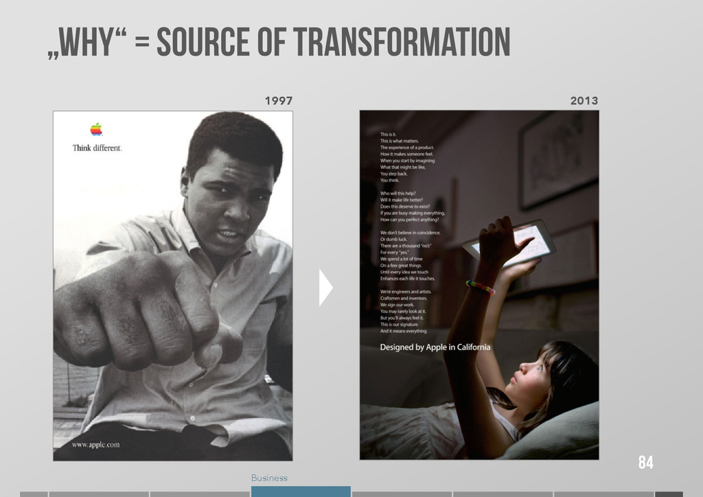 """Business """"WHY"""" = SOURCE OF TRANSFORMATION 84 19..."""