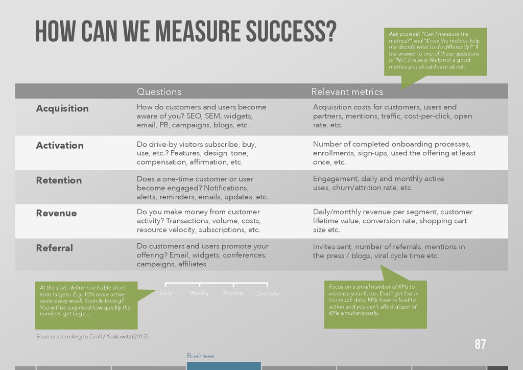 Business HOW CAN WE MEASURE SUCCESS? 87 Relevan...
