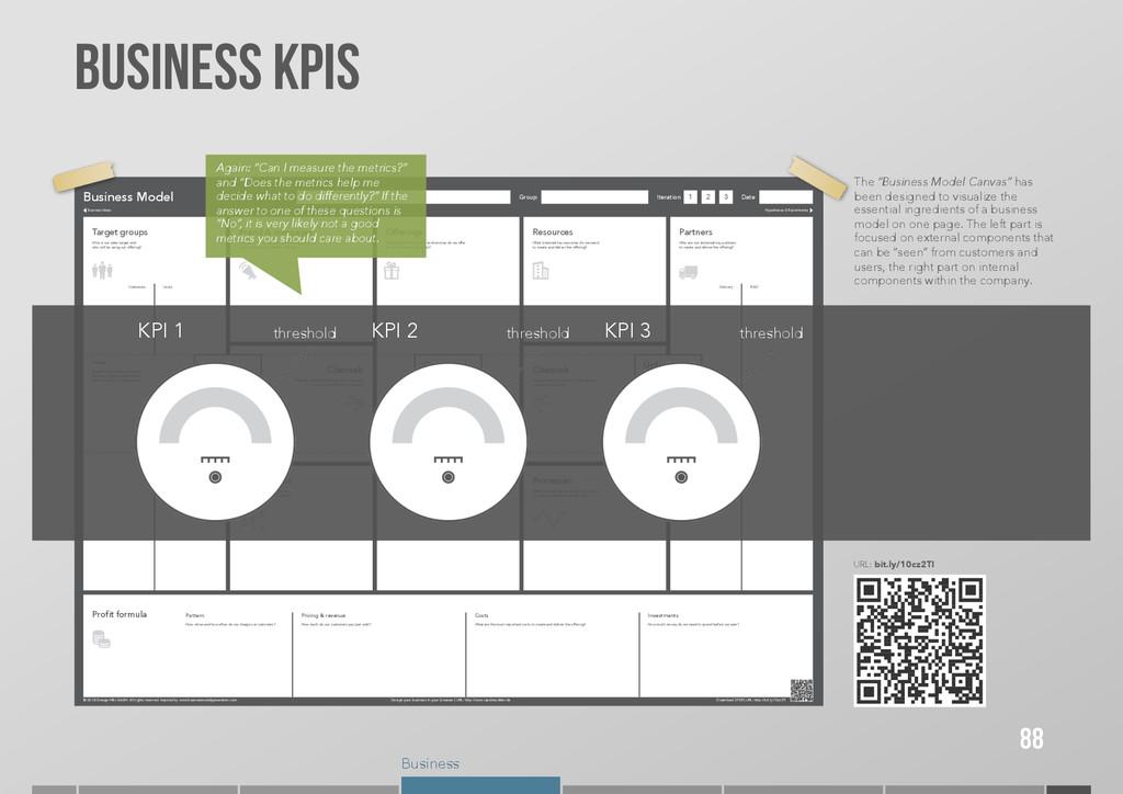 Business Business Model Format: DIN A0 Title Gr...