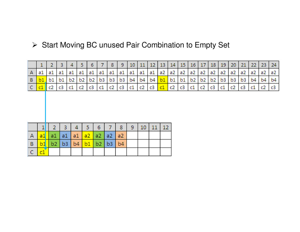 Start Moving BC unused Pair Combination to Empt...