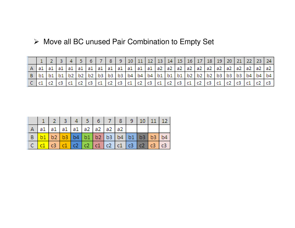 Move all BC unused Pair Combination to Empty Set
