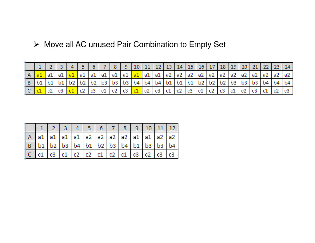 Move all AC unused Pair Combination to Empty Set