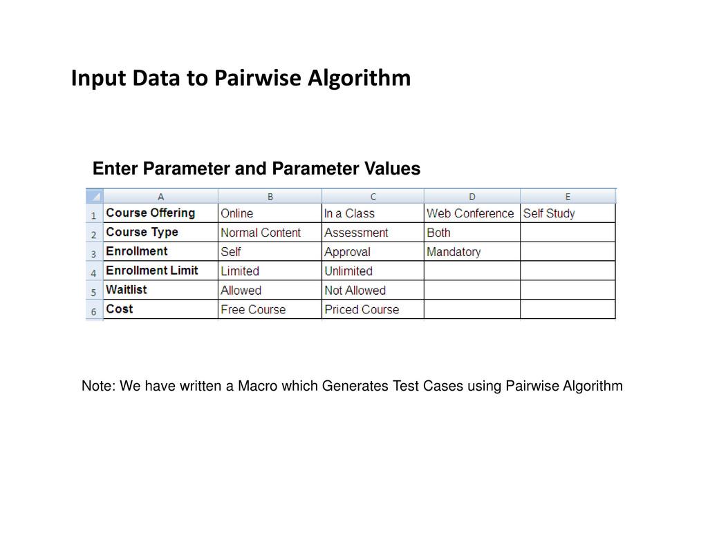 Input Data to Pairwise Algorithm Enter Paramete...
