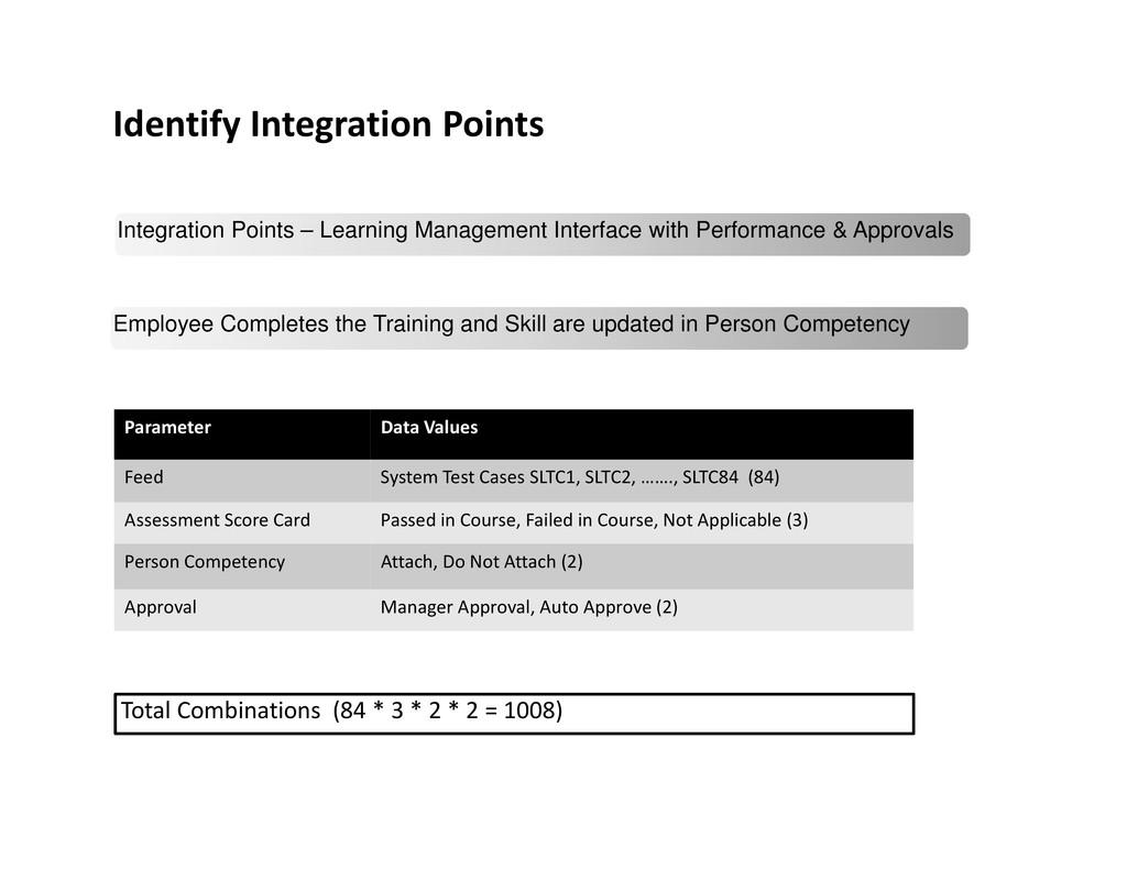 Identify Integration Points Parameter Data Valu...