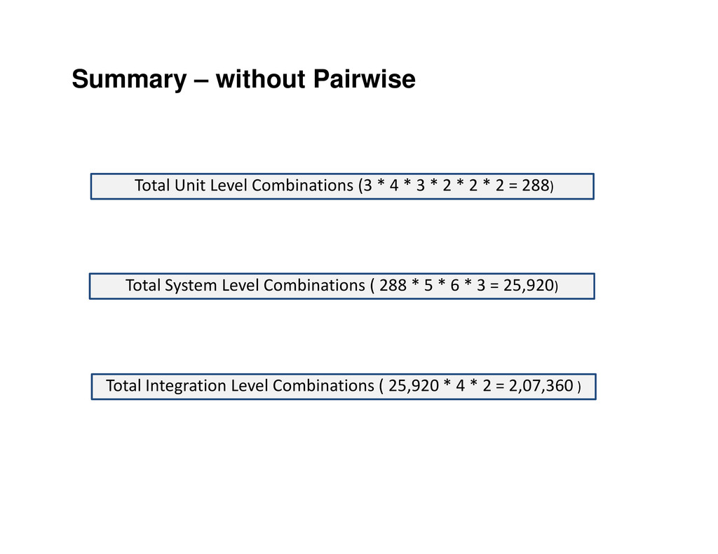 Summary – without Pairwise Total Unit Level Com...