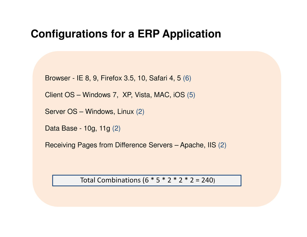 Configurations for a ERP Application Browser - ...