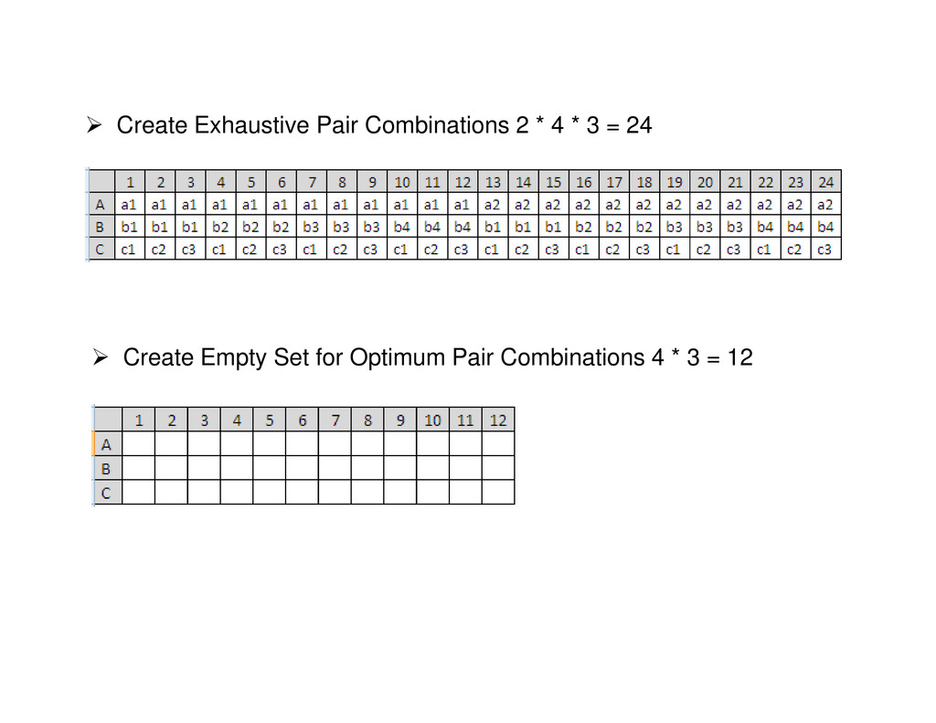 Create Exhaustive Pair Combinations 2 * 4 * 3 =...