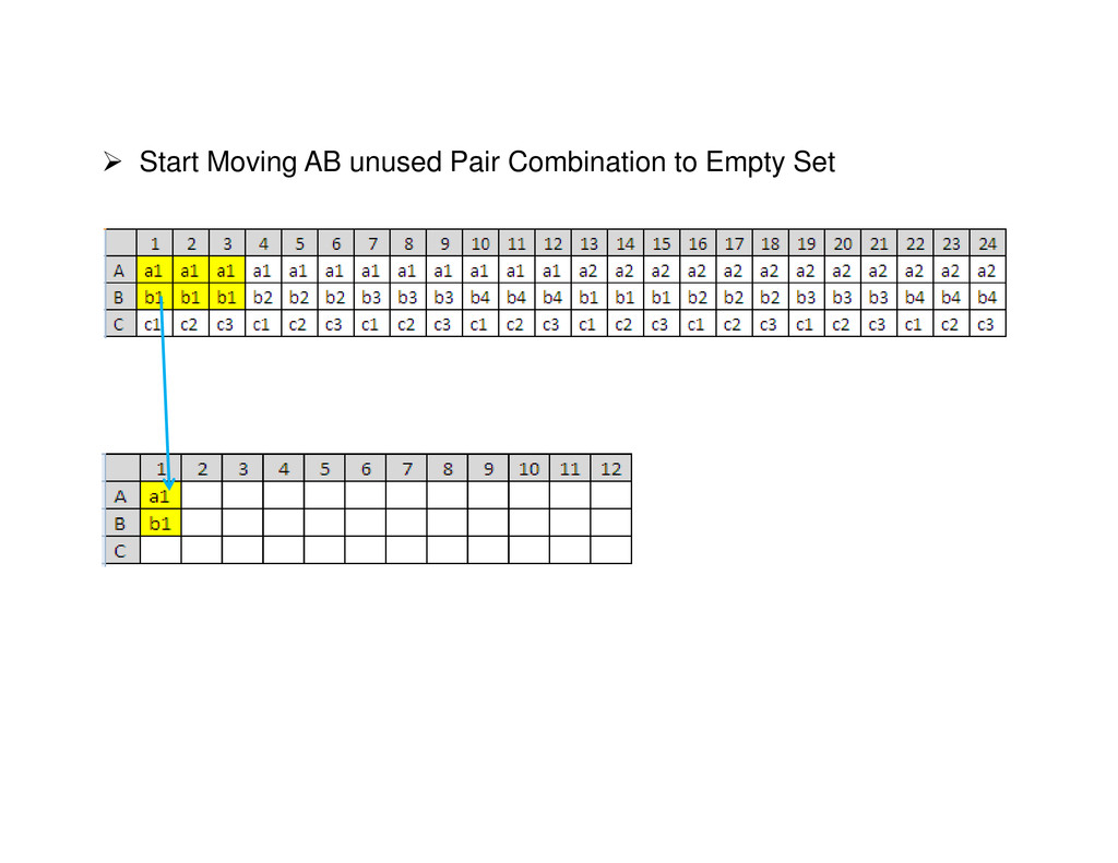 Start Moving AB unused Pair Combination to Empt...