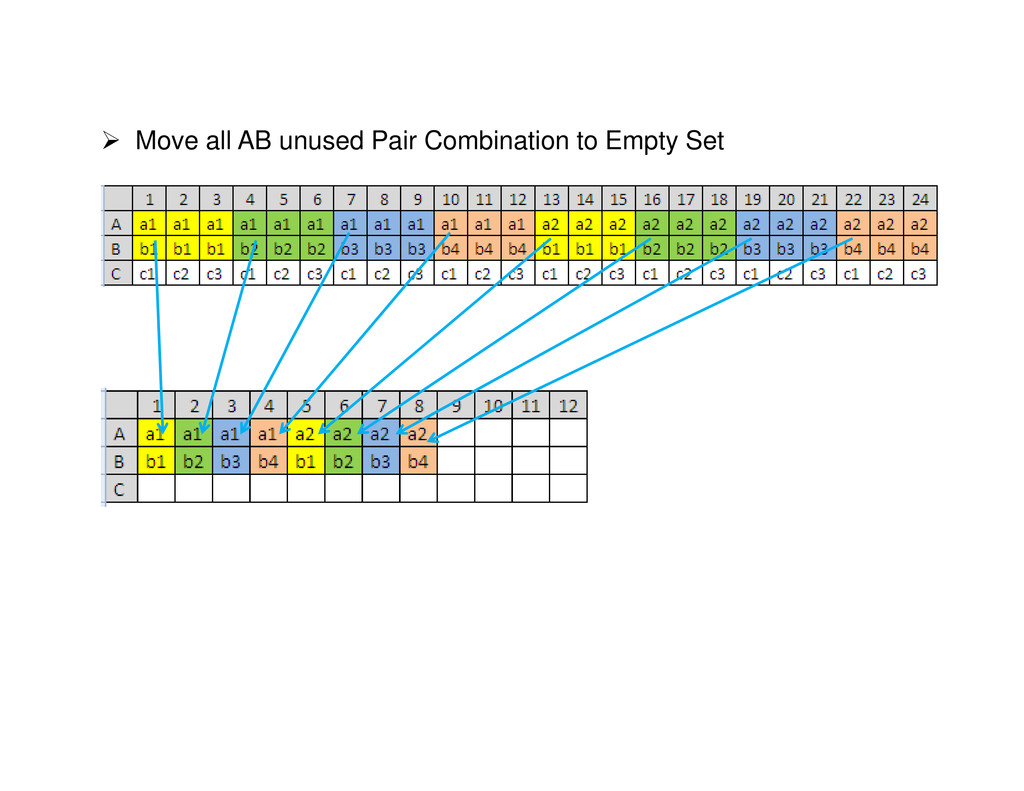 Move all AB unused Pair Combination to Empty Set