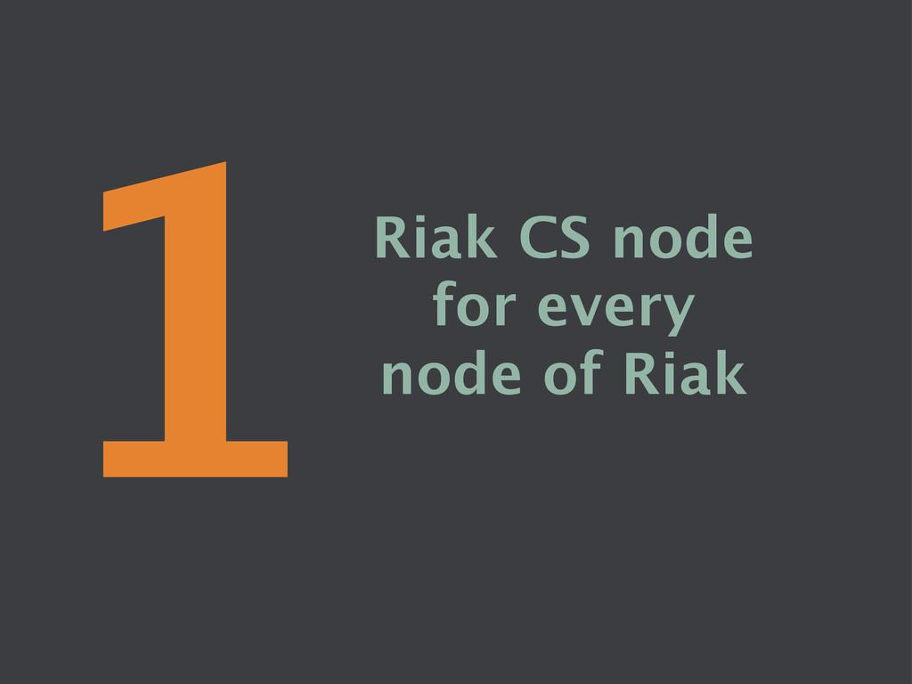 Riak CS node for every  node of Riak 1