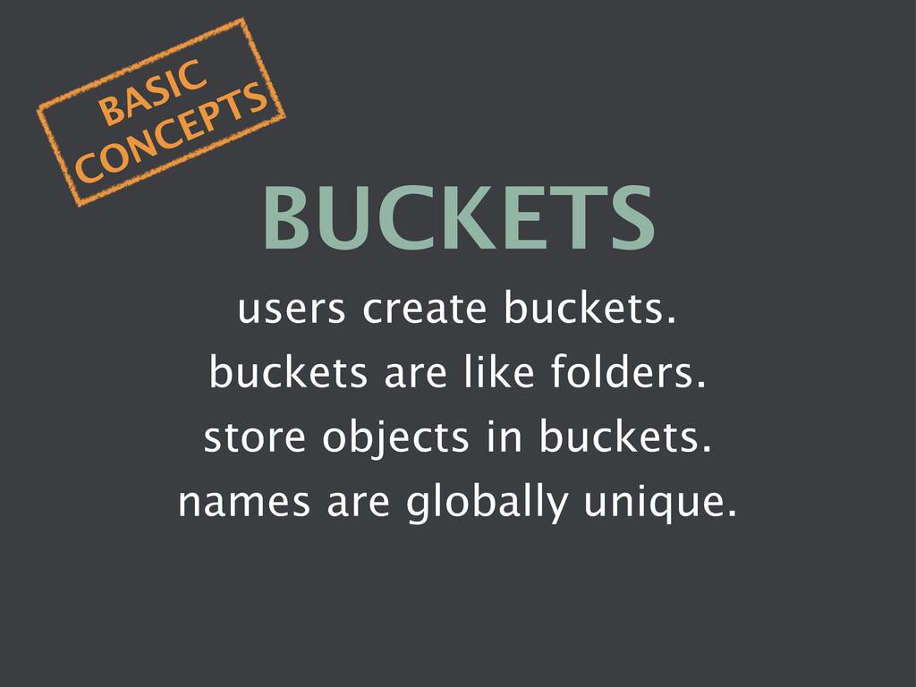 BUCKETS users create buckets. buckets are lik...