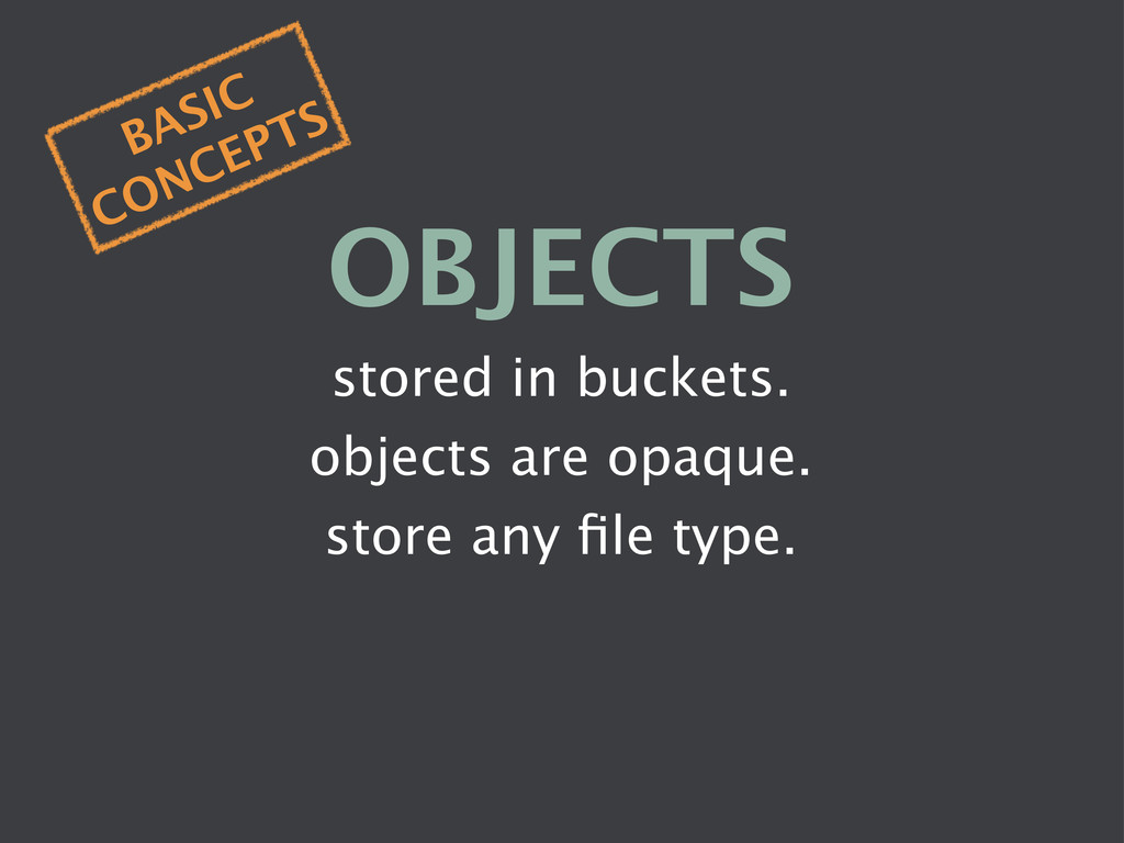 OBJECTS stored in buckets. objects are opaque...