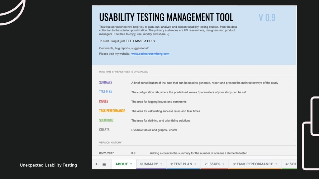 Unexpected Usability Testing