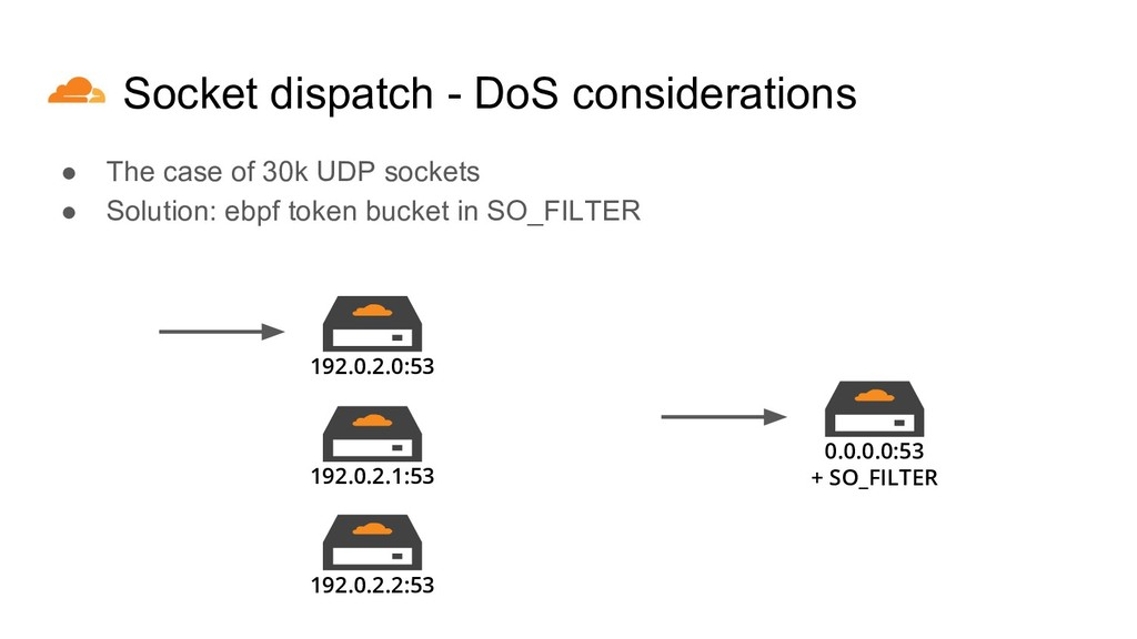 Socket dispatch - DoS considerations ● The case...