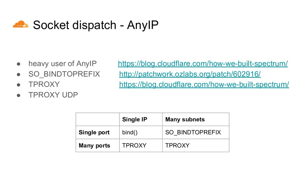 ● heavy user of AnyIP https://blog.cloudflare.c...