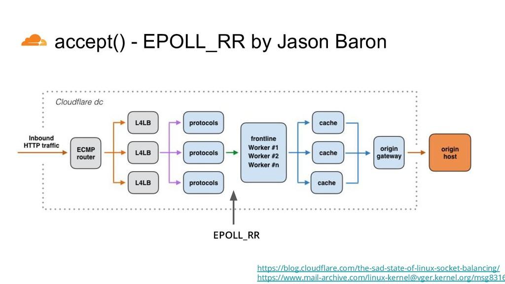 accept() - EPOLL_RR by Jason Baron https://blog...