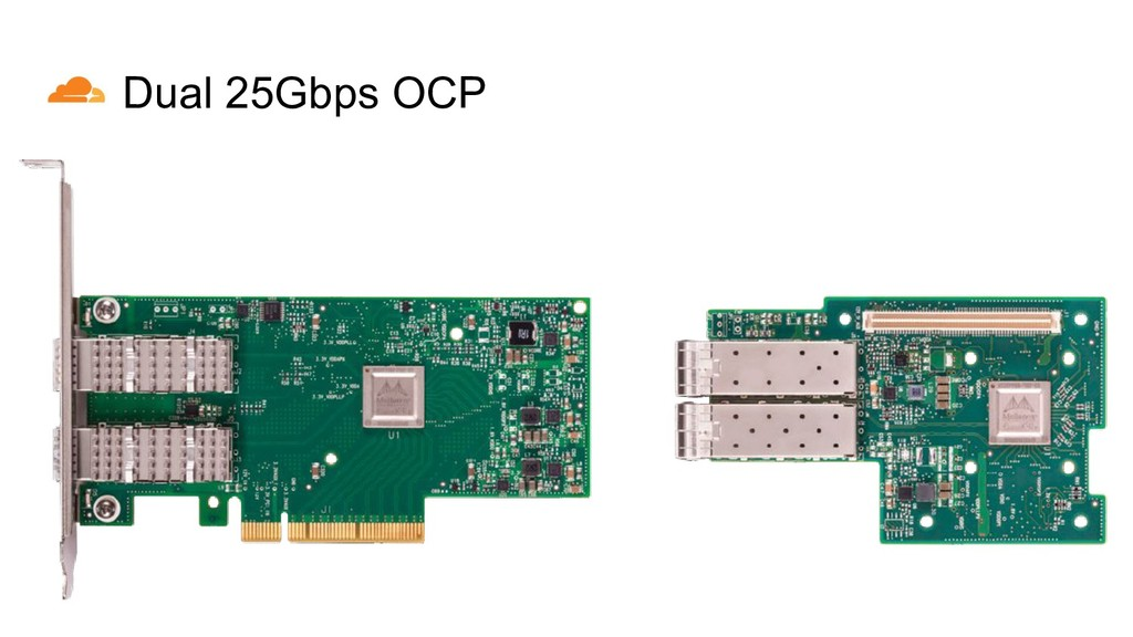 Dual 25Gbps OCP